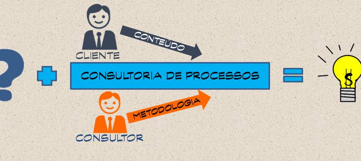 Consultoria de Processos   O que é?