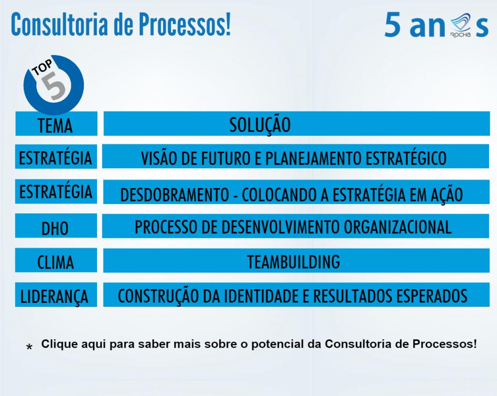 O que é Consultoria de Processos?