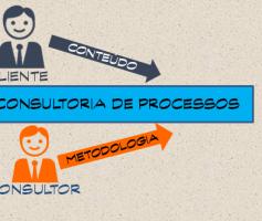 Consultoria de Processos | O que é?